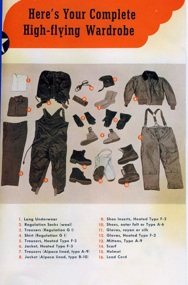 B-24 Flying Clothes